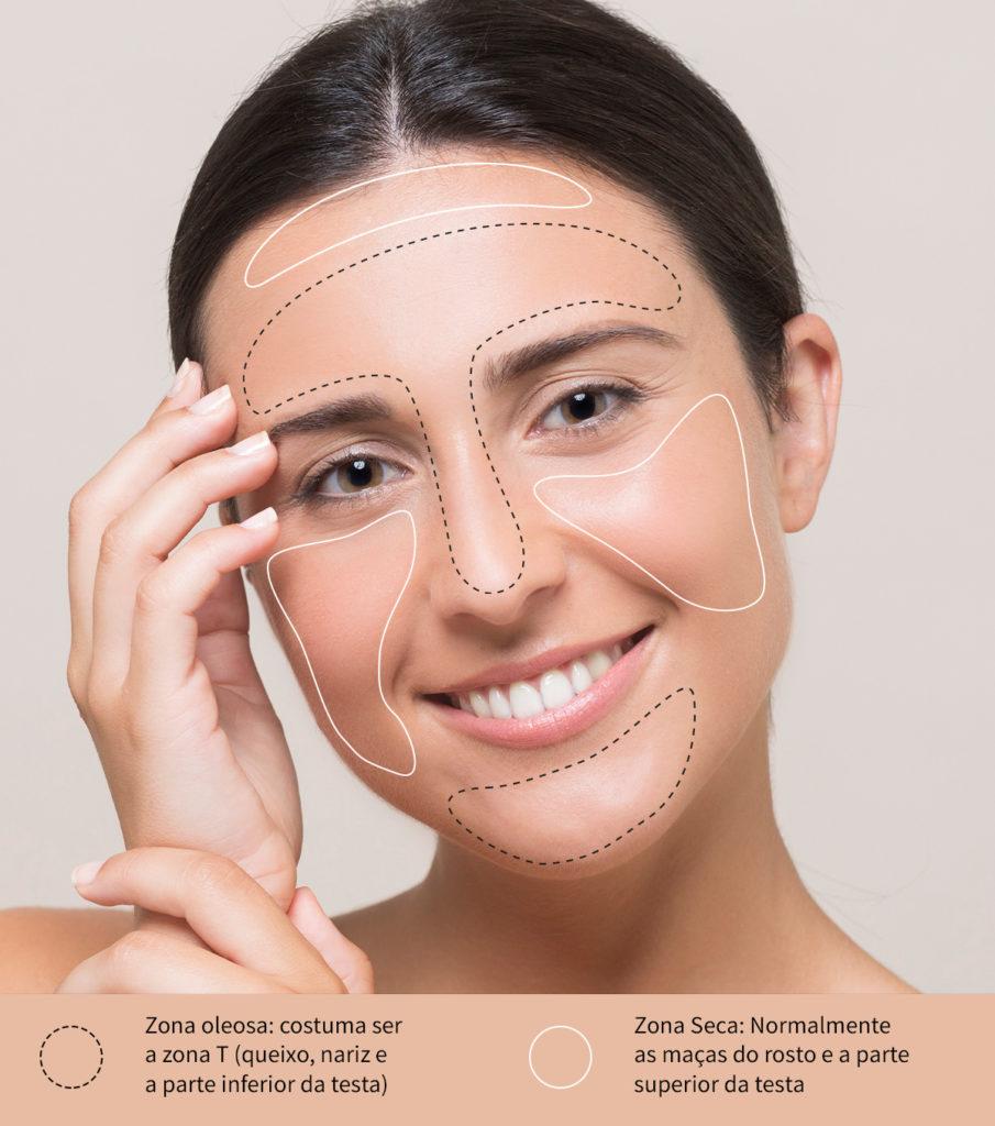 Equivalenza Multimasking Beauty Cosmetics