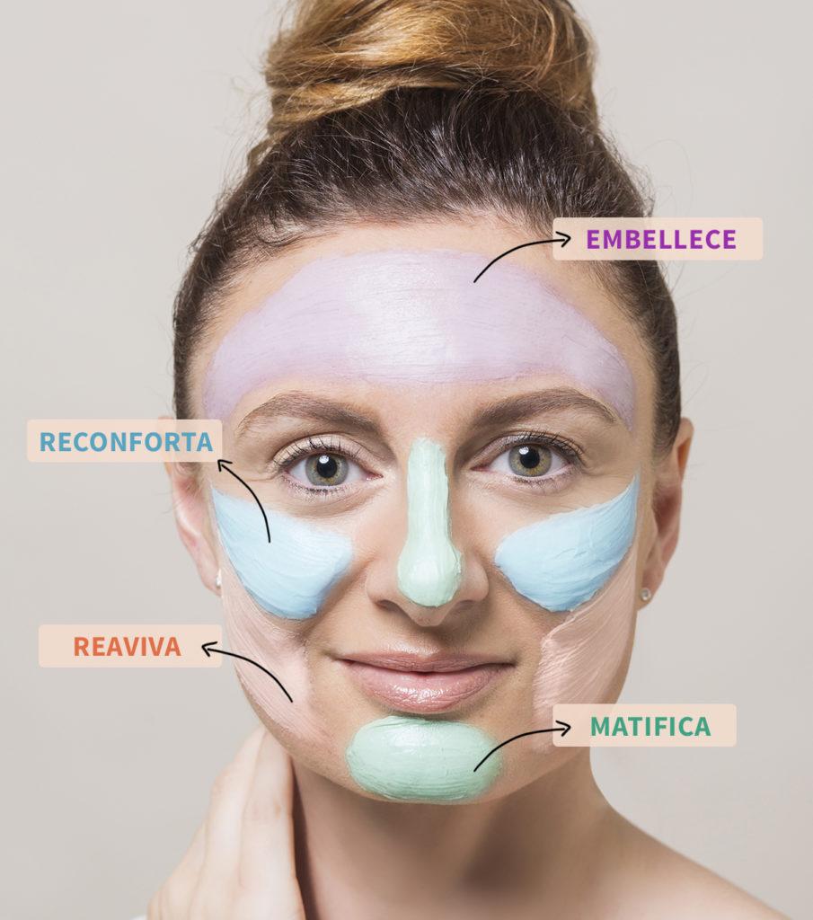 Gracias al multimasking ahora es posible tratar cada zona de tu rostro de forma específica con tus mascarillas favoritas.