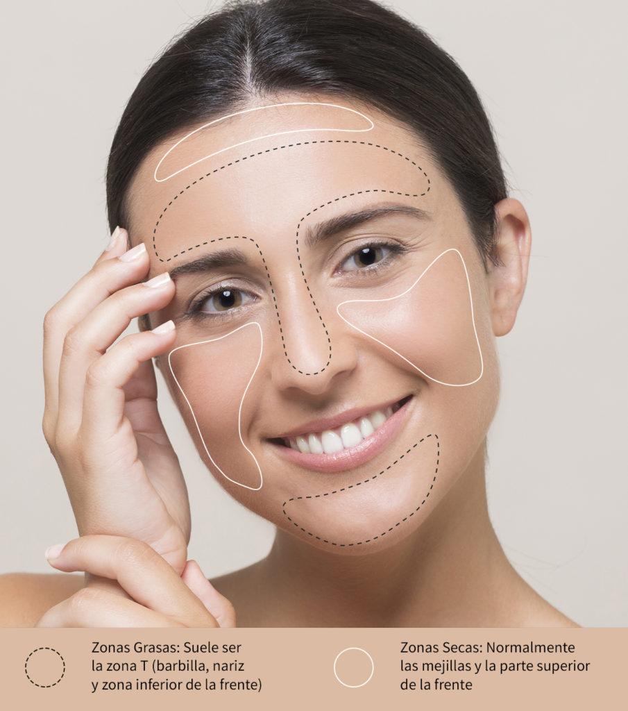 La piel del rostro no es igual en todas sus zonas y por eso el multimasking te aporta tantos beneficios.